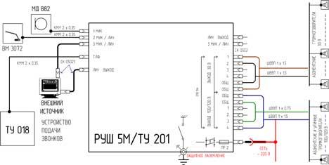 Схема общая и обозначение на схемах РУШ 5М/ТУ 201 в версии трансляционного радиоузла ТР 218.01 с возможностью подачи...