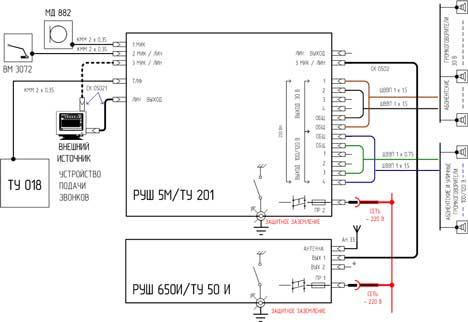 Рис. 17.  Схема общая РУШ 5М/ТУ 201 в составе трансляционного радиоузла ТР 218 с возможностью подачи музыкальных...