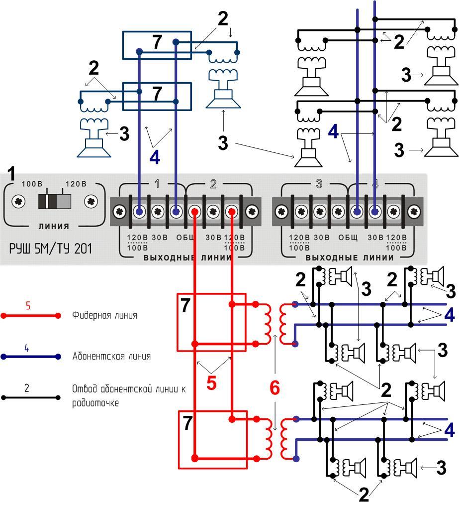 Трансляционный микшер-усилитель РУШ 5М Трансляционное устройство ТУ 201 Вариант схемы подключения линий.
